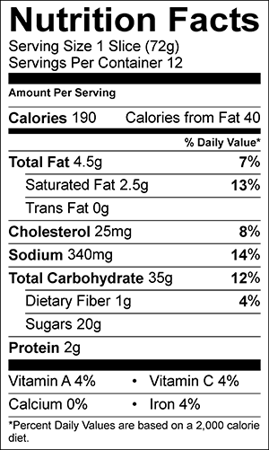 an analysis of dietary food supplements Resources for dietary data analysis  used with the dietary recall data but some also can be used with either the dietary supplement or food frequency data .
